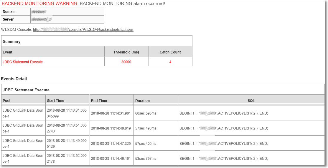 How to filter response times and datasource email notifications?